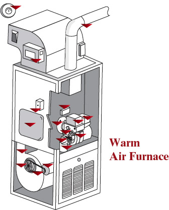 wiring diagram electric underfloor heating with Warm Air Furnace Diagram on G additionally Taco Wiring Diagram likewise Boiler Wiring Diagram additionally Controls Wiring moreover Snow Melting Systems.